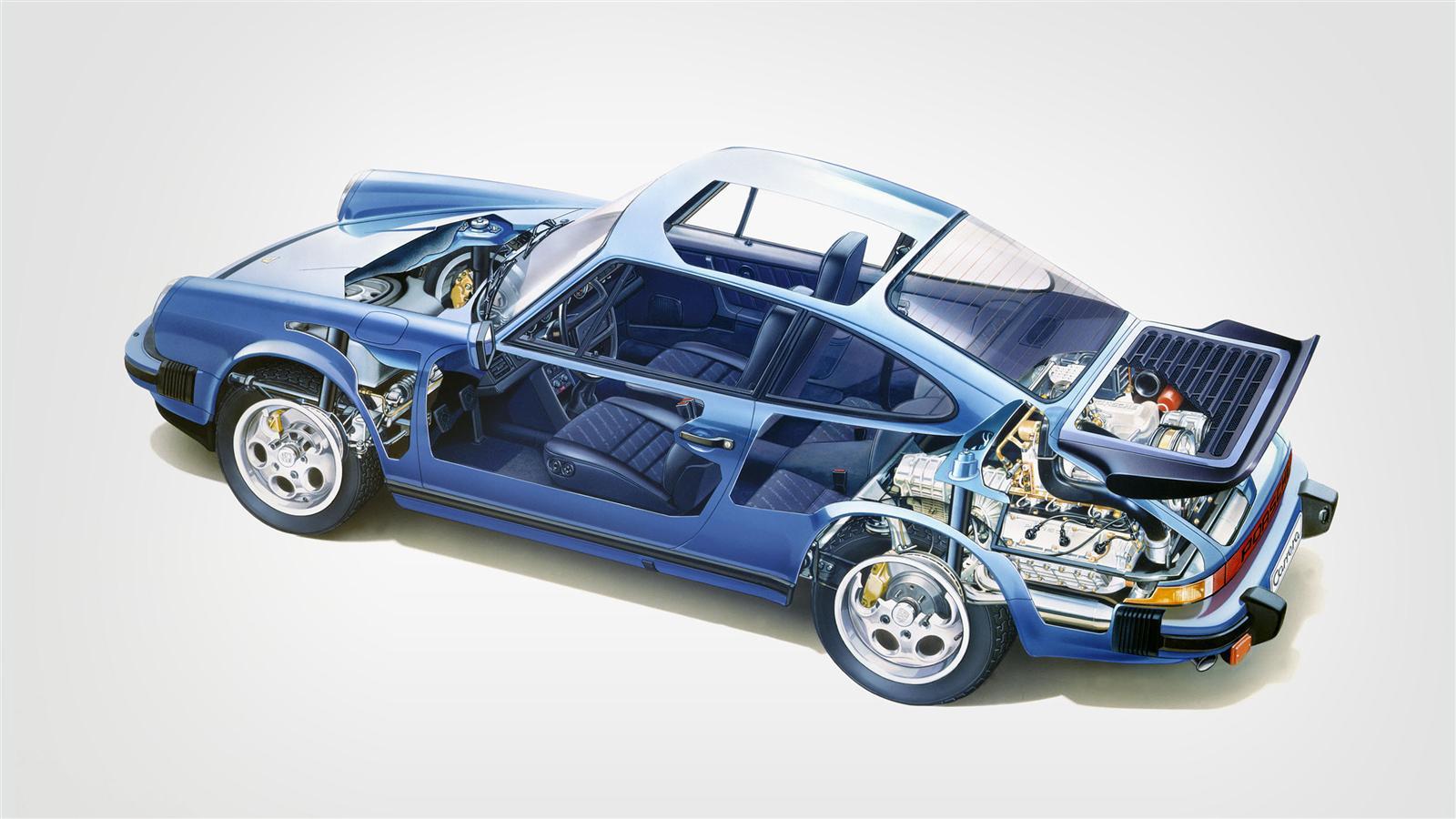 15 Historische Unterlagen Modelle Porsche Classic